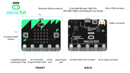 bbc micro-bit diagram
