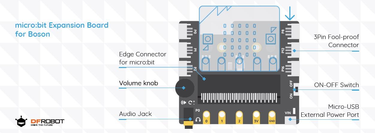 Микробит плата расширения используется для того чтобы одновременно использовать несколько датчиков
