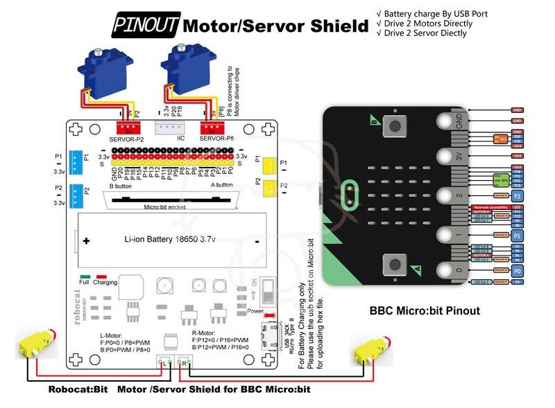 Особенности платы расширения microbit для управления электромоторами