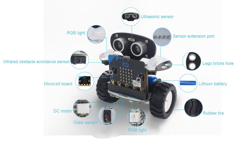 ПараметрыQbit робот комплект для microbit