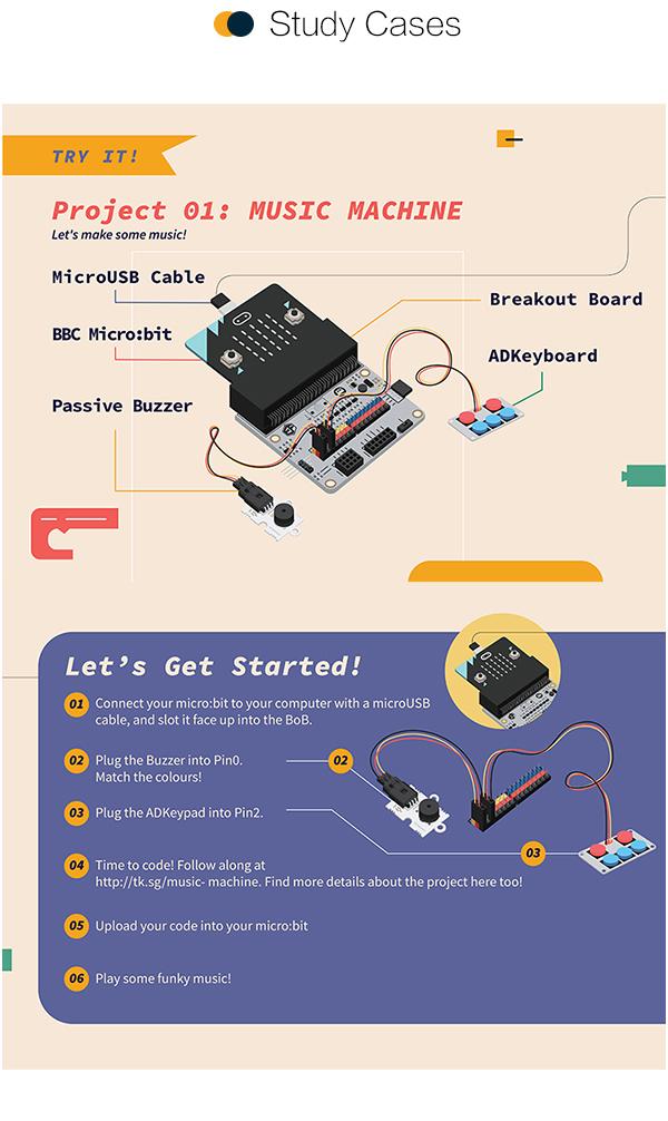 КомплектTinker Kit c microbit