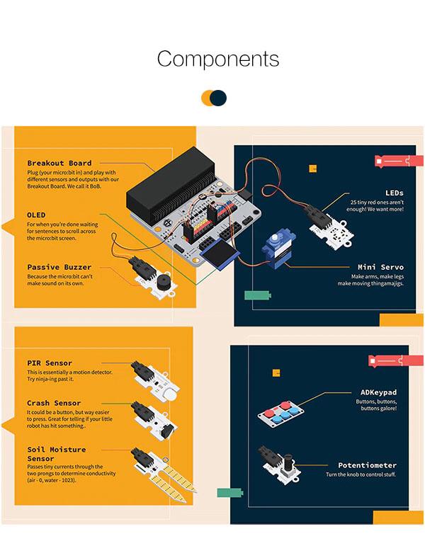 Проекты вTinker Kit c microbit