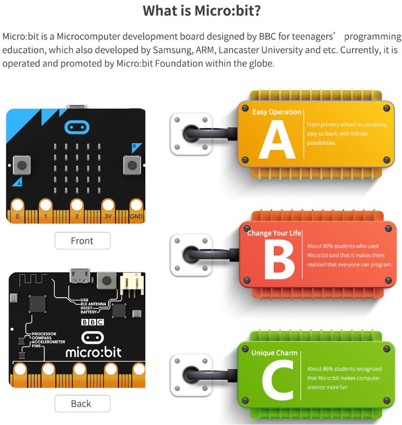 Microbit контроллер Qbit робота